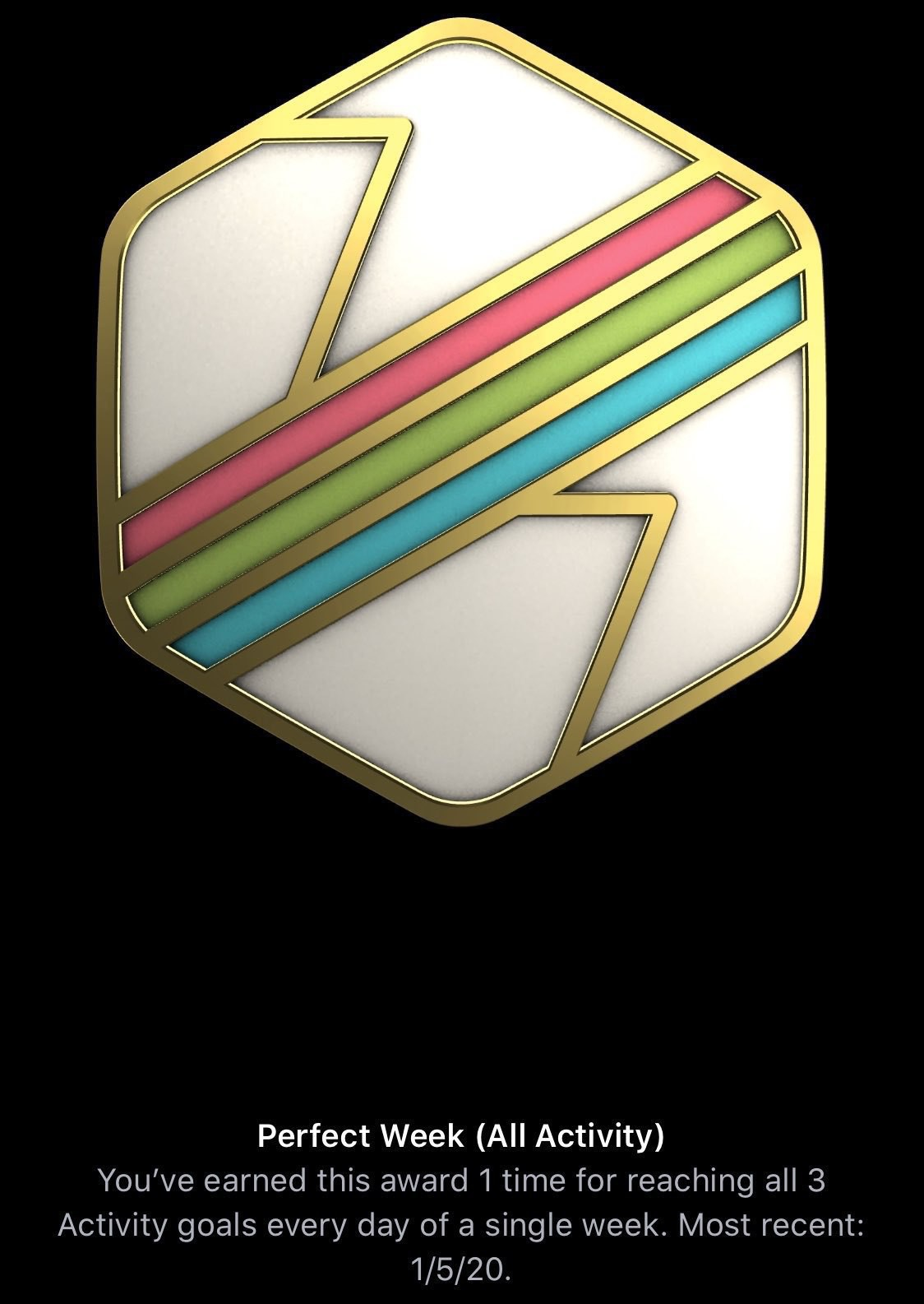 Apple Fitness Perfect Week